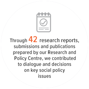 42 Research Repors
